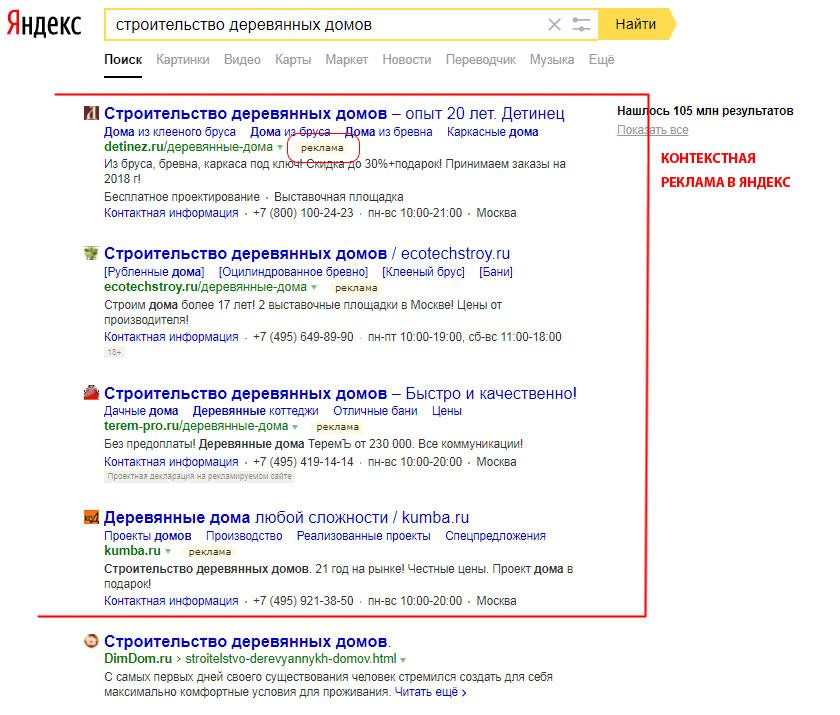 Контекстная реклама москва сайты